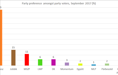 RESEARCH ON PARTY AFFILIATION SEPTEMBER 2017