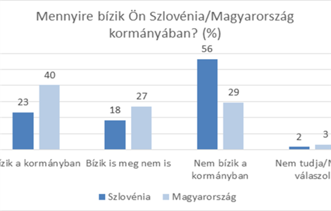 The state of human rights in Slovenia and in Hungary during the first wave of the pandemic